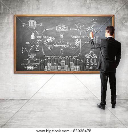 Businessman Drawing Scheme