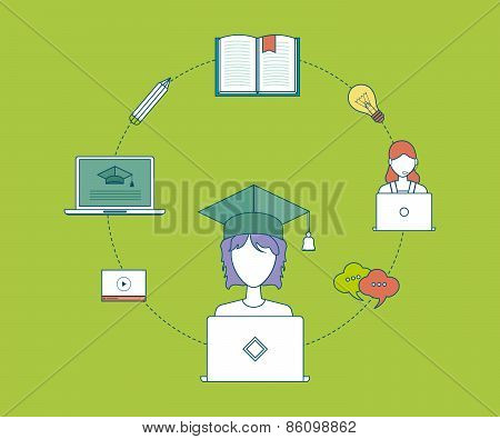 Flat design modern vector illustration icons set of online education and e-learning.