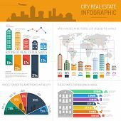 foto of suburban city  - City real estate infographics set with house buildings world map and charts vector illustration - JPG