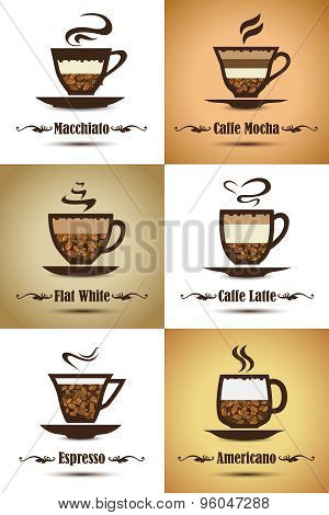 Coffee types and their preparation.