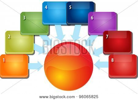 Blank business strategy concept infographic inward pointing relationship diagram illustration eight 8