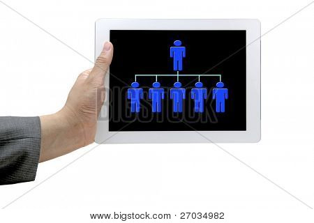 hand hold online organiztion chart on touch screen for business workforce concept