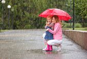 Happy Mother And Daughter With Red Umbrella In Park On Rainy Day. Space For Text poster