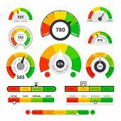 Credit Score Indicators. Speedometer Goods Gauge Rating Meter. Level Indicator, Credit Loan Scoring  poster