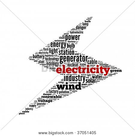 Electricity and related words in  word collage