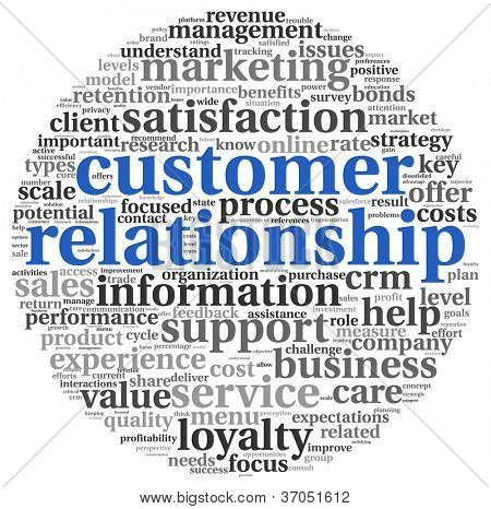 Customer relationship concept in word tag cloud on white