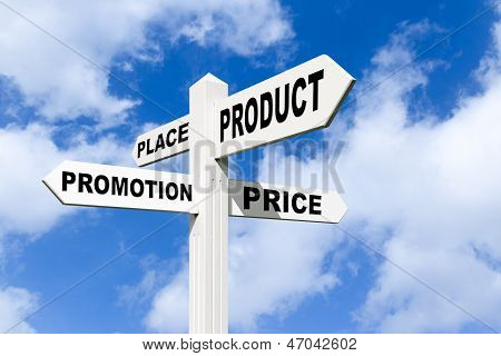 4 P's of Marketing signpost