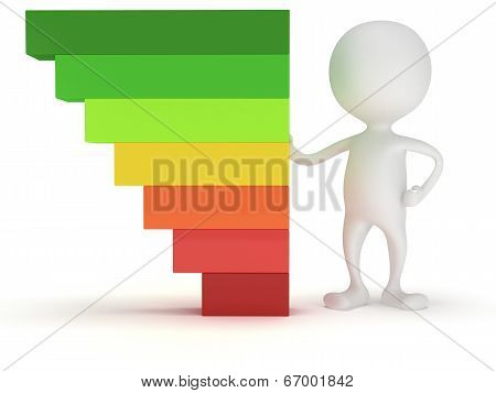 3D Man Person And Energy Efficiency Chart