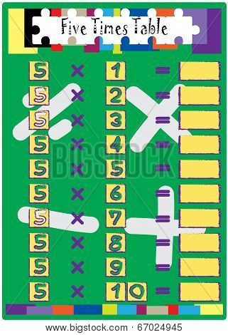 Multiplication Math Drill With Five Times Table