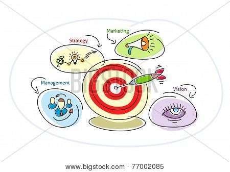 Darts target bubble with lightbulb circles people