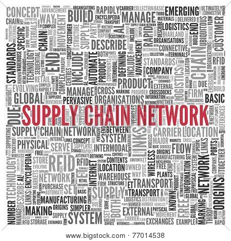 Close up Red SUPPLY CHAIN NETWORK Text at the Center of Word Tag Cloud on White Background.