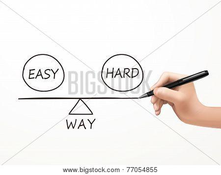 Balance Between Ways Of Reaching A Solution