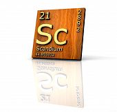 Scandium Form Periodic Table Of Elements - Wood Board poster
