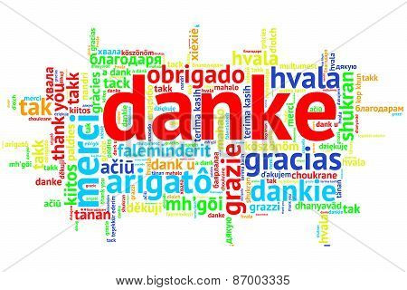 German Danke, Open Word Cloud, Thanks, On White