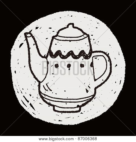 Teapot Doodle Drawing