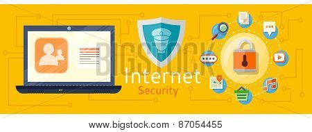 The concept of internet protection