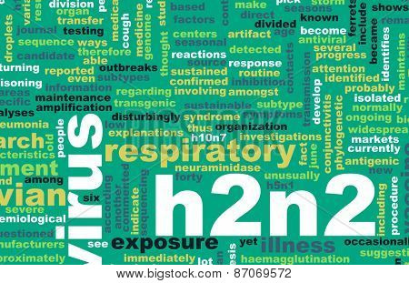 H2N2 Concept as a Medical Research Topic background