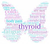 stock photo of fibromyalgia  - Thyroid butterfly shaped word cloud on a white background - JPG