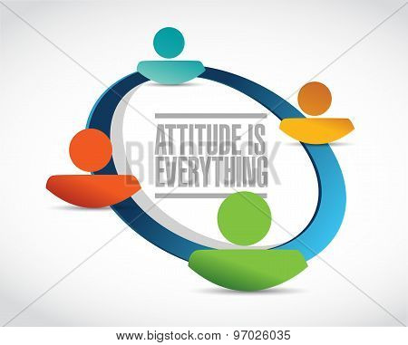 Attitude Is Everything People Network