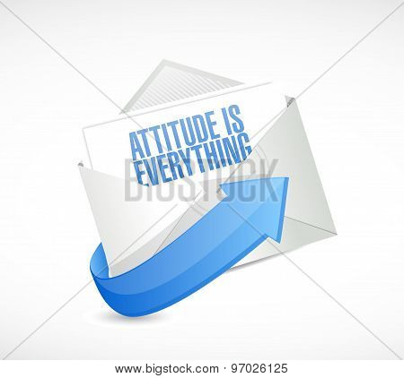 Attitude Is Everything Mail Sign Concept