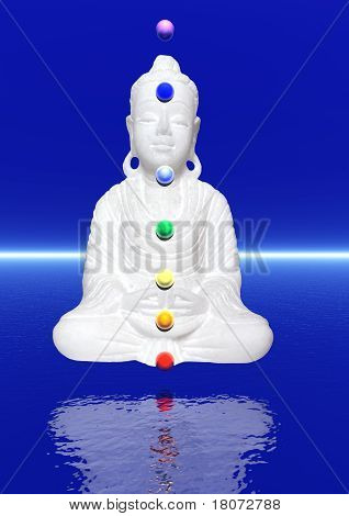 Buda y Chakras