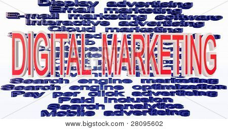 online marketing terminologies
