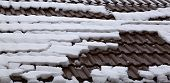 Spring. Thawing Of Snow On A Building Roof. Melted Snow Background. Meeting Cold And Heat Concept. poster