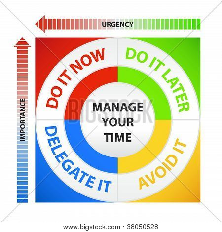 Time Management Diagram