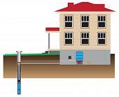 Постер, плакат: Насос системы водоснабжения