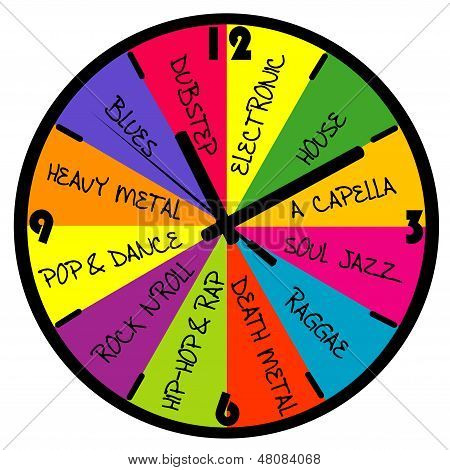 Colored Wall Clock With Music Styles Terms, Music Concept