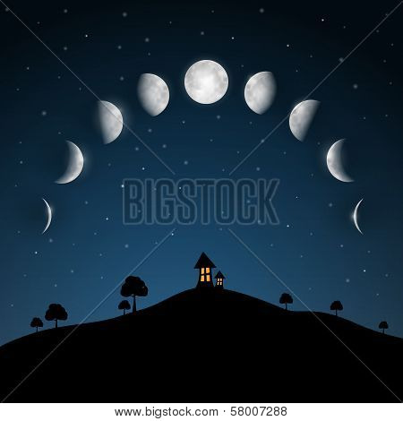 Moon Phases. Night Landscape With Trees And House.