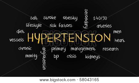 Hypertension Word Cloud Concept on Chalkboard