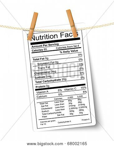 Nutrition facts label hanging on a rope.