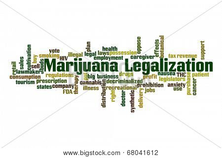 Marijuana Legalization word cloud with white background.