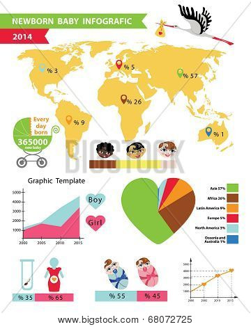Detailed Vector Baby Infographic.world Baby Map