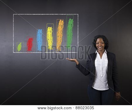 South African Or African American Woman Teacher Or Student Thumbs Up Against Blackboard Chalk   Bar