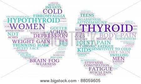 Mood Swing Thyroid Word Cloud