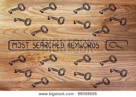 Search Engine Bar With Tags About The Most Searched Keywords, Surrounded By Funny Keys