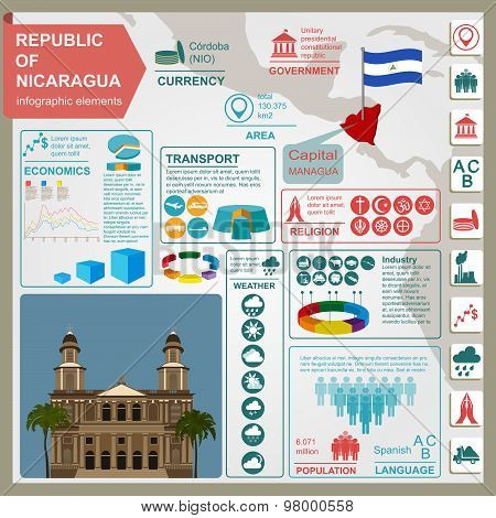 Nicaragua  infographics, statistical data, sights. Vector