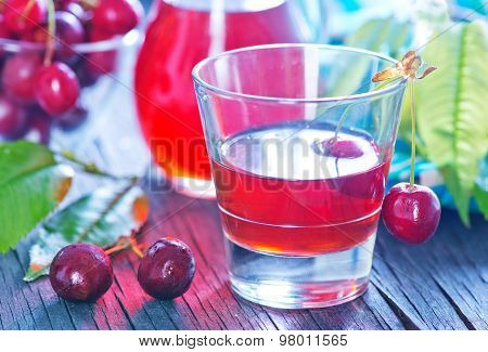 Cherry Juice And Berries