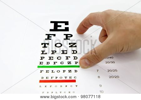 hand and vision chart at white background