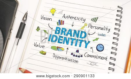 poster of Brand Identity. Business Marketing Words Typography Concept