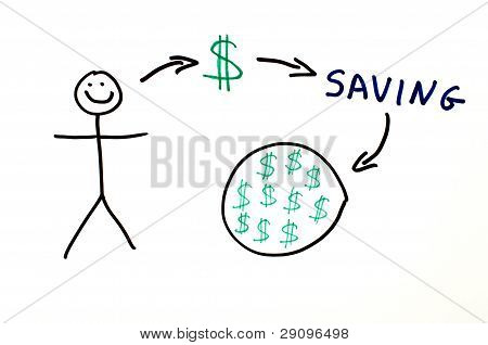 Saving Money Conception Illustration