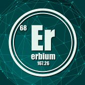 Erbium Chemical Element. Sign With Atomic Number And Atomic Weight. Chemical Element Of Periodic Tab poster