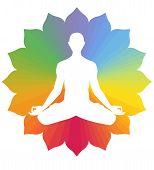 Chakra Mindfulness Spiritualmeditation Mantra Aura Reiki Illustration poster