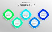 Business Infographic Data Visualization Diagram. Timeline Icons Vector Template, Milestone Elements  poster