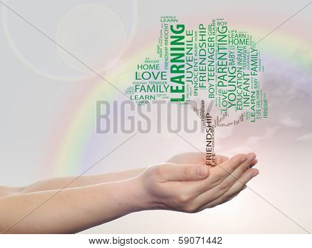 Concept or conceptual green text word cloud or tagcloud tree on man or woman hand on rainbow sky background, metaphor to child, family, education, life, home, love and school learn or achievement