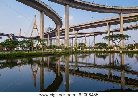 Ring Road  And Bhumibol Bridge On Blue Sky
