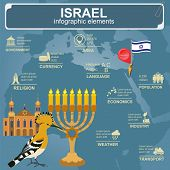 foto of israel israeli jew jewish  - Israel infographics statistical data sights - JPG