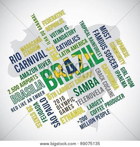 Brazil Word Vector